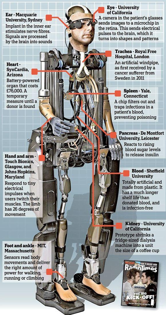 30 omul bionic 2